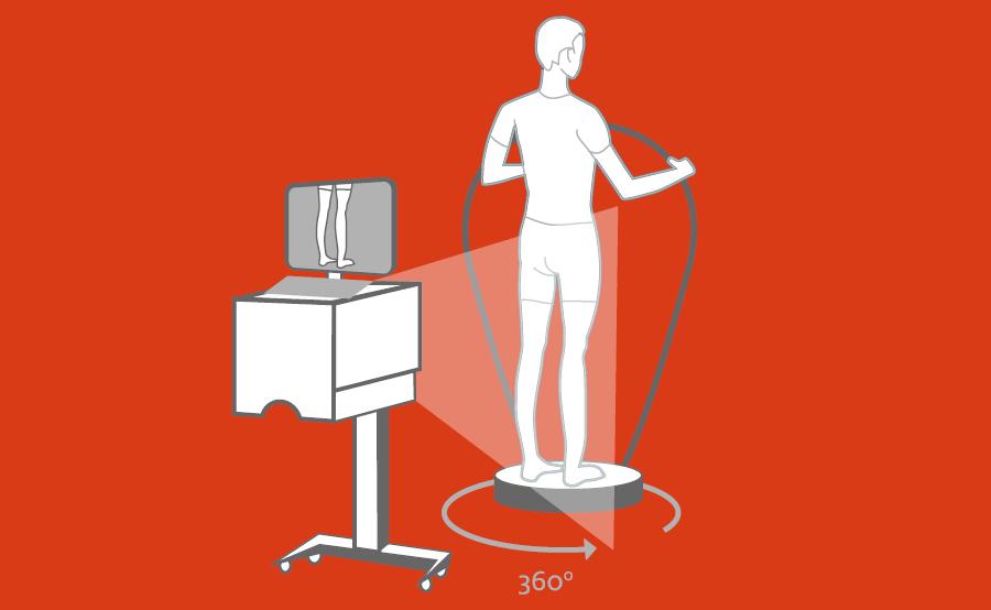 Illustration des Körperscanners